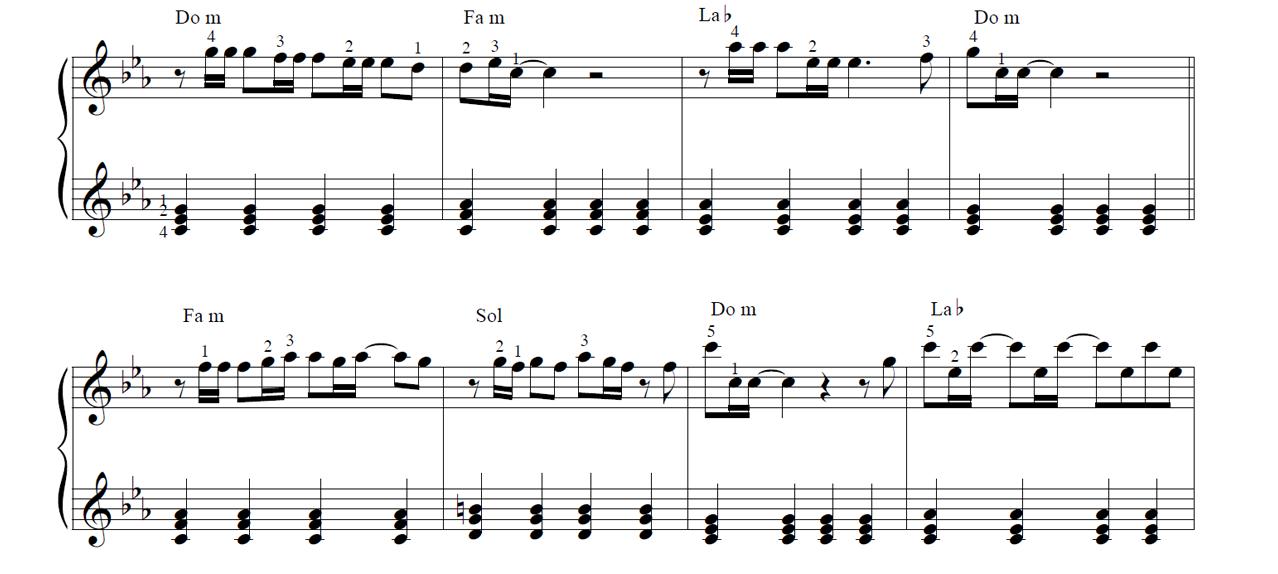Exercice piano d butant pv33 jornalagora - Cours de piano montpellier ...